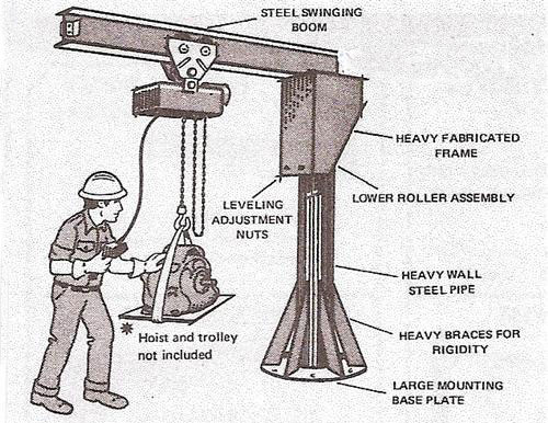 specification of crane